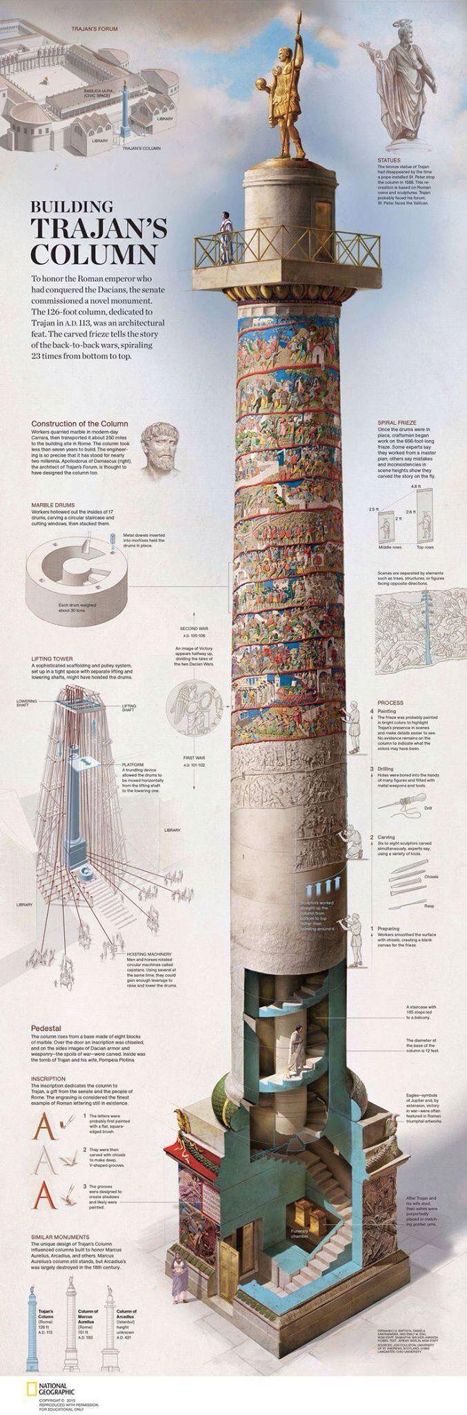 Trahan's column