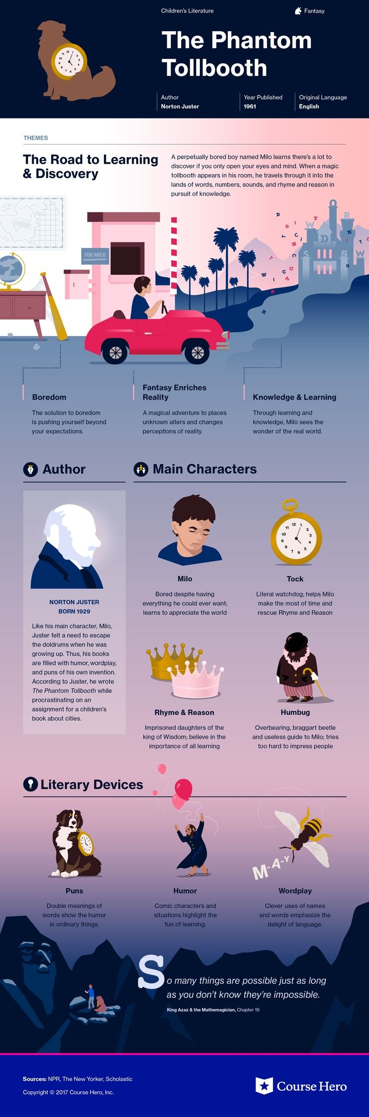 This @CourseHero infographic on The Phantom Tollbooth is both visually stunning and informative!