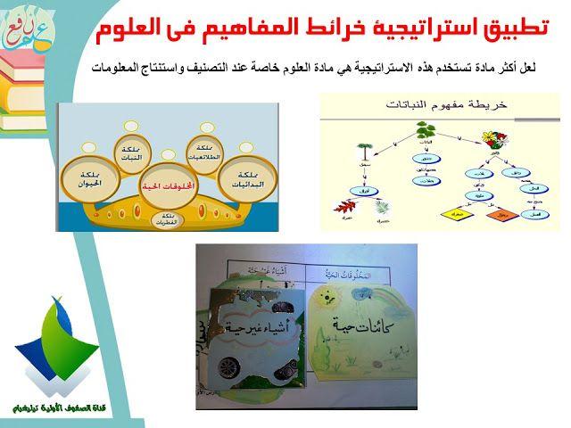 استراتيجية خريطة المفاهيم ضمن استراتيجيات التعلم النشط Concept Mapping Strategy 3ilm Nafi3 Learning Map Concept