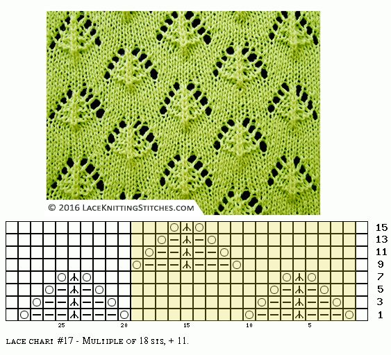 Lace knitting - Free chart No.17
