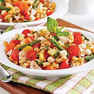 Salade de pâtes, thon et légumes - Recettes - Cuisine et nutrition - Pratico Pratique