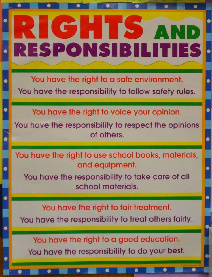 Balance of rights and responsibility. Classroom management: must follow through with responsibilities in order to maintain your rights.