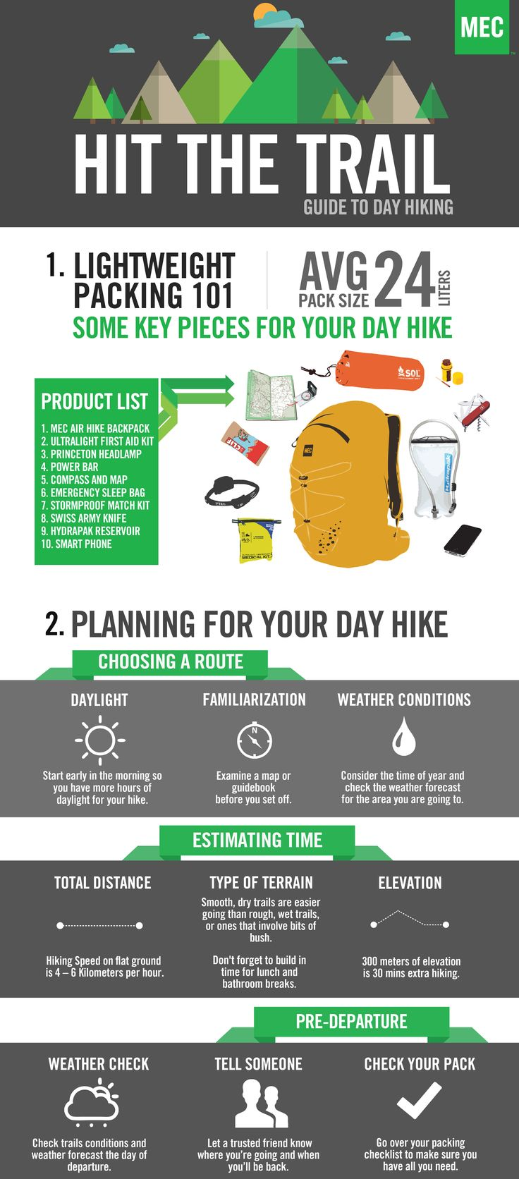 Hiking tips. These would work well for AZ too. Just remember to follow the guidelines for recommended water here (frequently at least a liter or more)! You can become dehydrated need more water here.