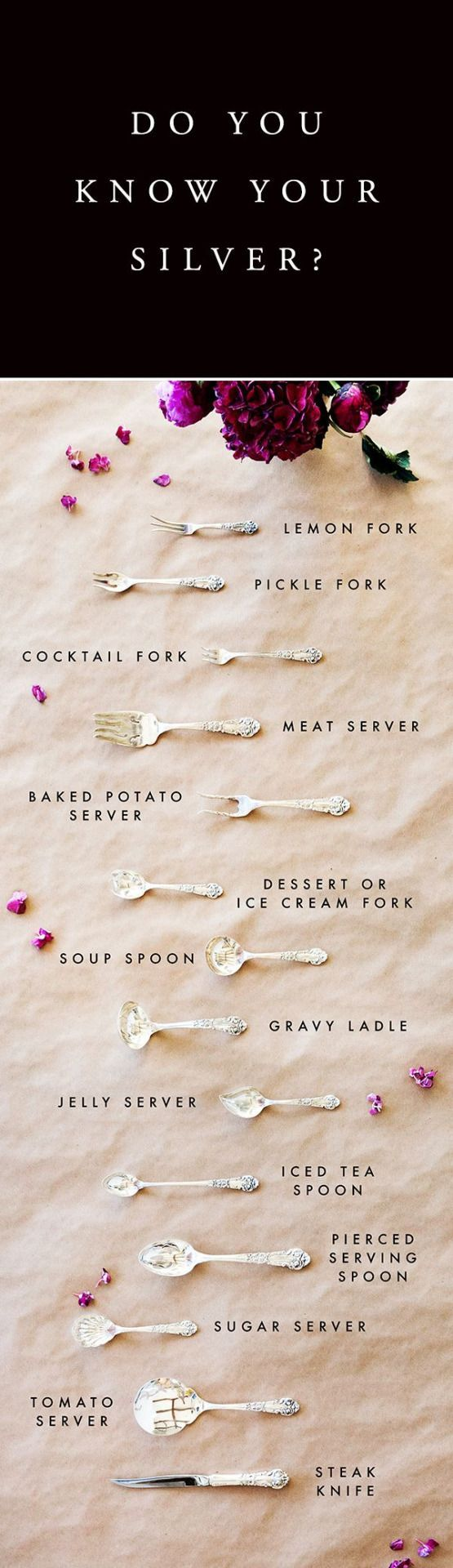 18 best Etiquette images on Pinterest | Manners, Table settings and ...