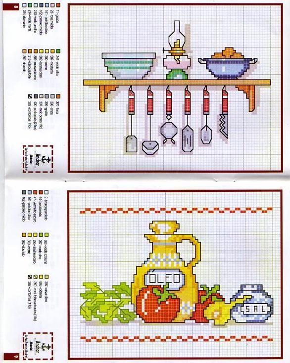 17 migliori idee su strofinacci da cucina su pinterest - Strofinacci da cucina ...