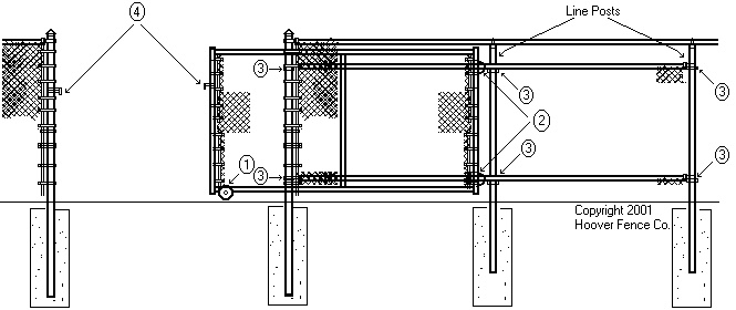 typical installation diagram for chain link rolling gates  numbered 1