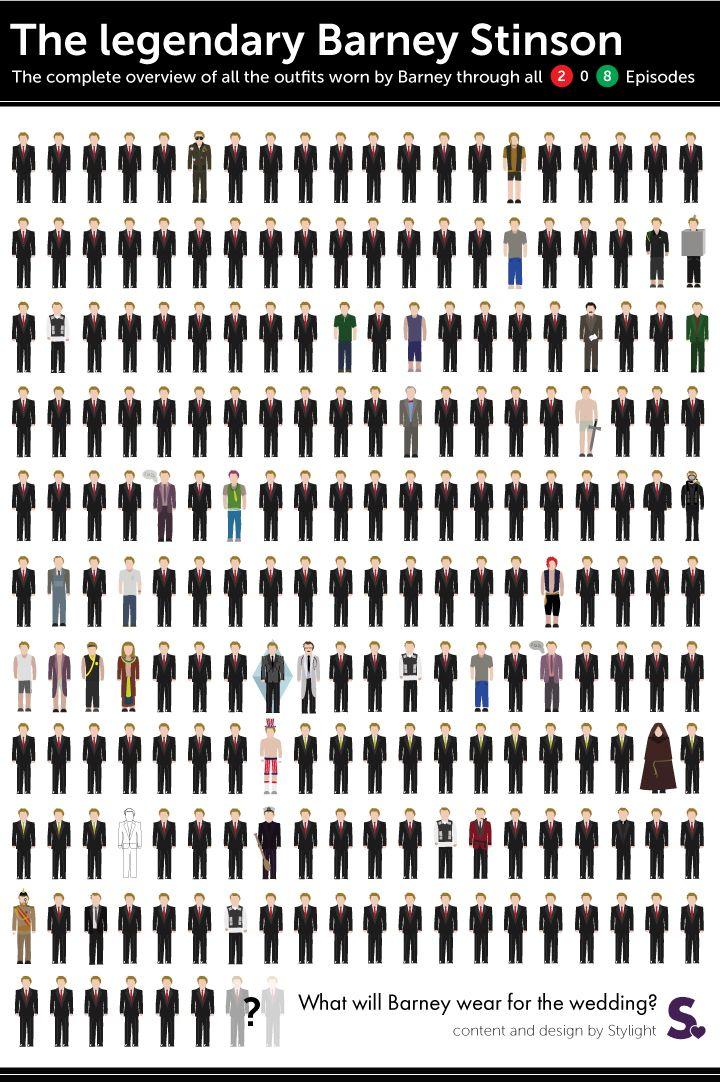 How I Met Your Mother, il finale della serie simbolo degli ultimi anni. Due infografiche per celebrare Barney (FOTO, VIDEO, INFOGRAFICA)