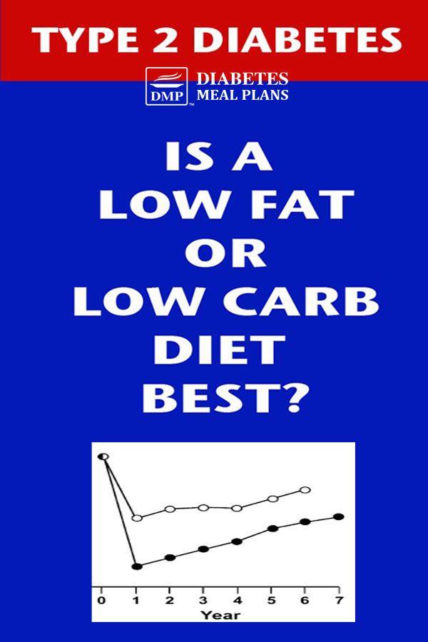 permanent low-fat diet includes