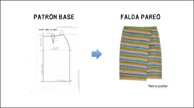 Blog costura y diy: Oh, Mother Mine DIY!!: Aprender a coser faldas parte 2: Modificar el patrón para hacer faldas rectas.