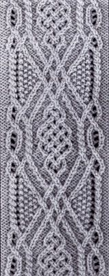 Aran Lace. A beautiful pattern to go down the sleeves or fronts of a cardigan.