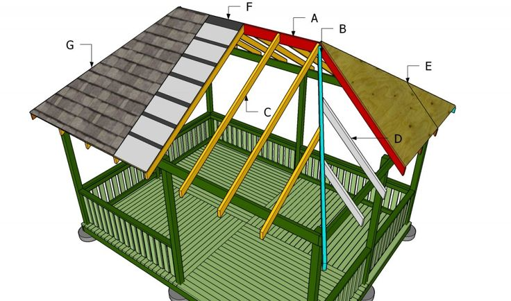 How to build a ramada how to build a gazebo roof Gazebo roof pitch