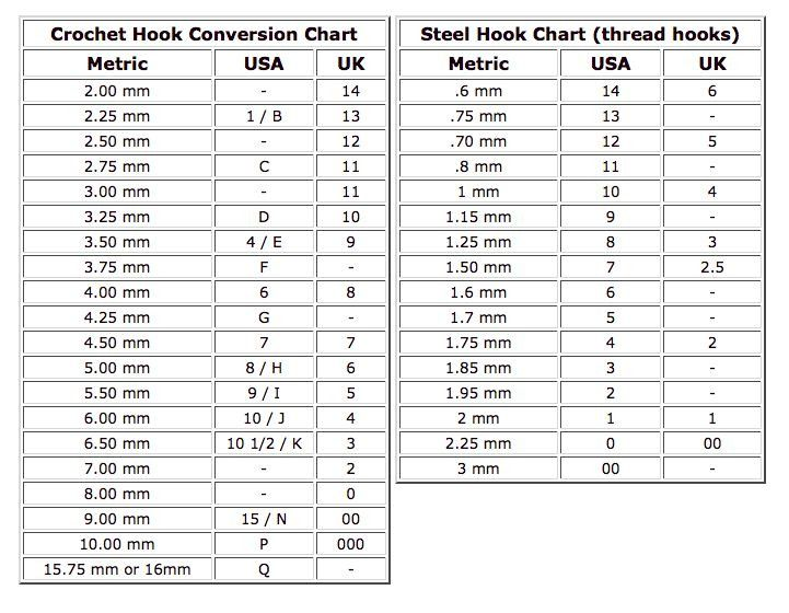 Crochet Size Chart Fresh 1000 Images About Charts On Pinterest Of Incredible 40 In 2020 Crochet Hook Conversion Chart Crochet Hook Conversion Crochet Hook Sizes Chart