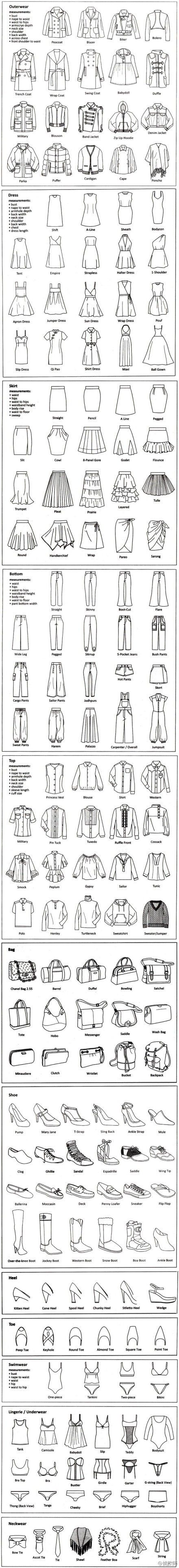 Detailed English clothing styles, is said to be able to withstand challenge after memorize the intermediate iBer