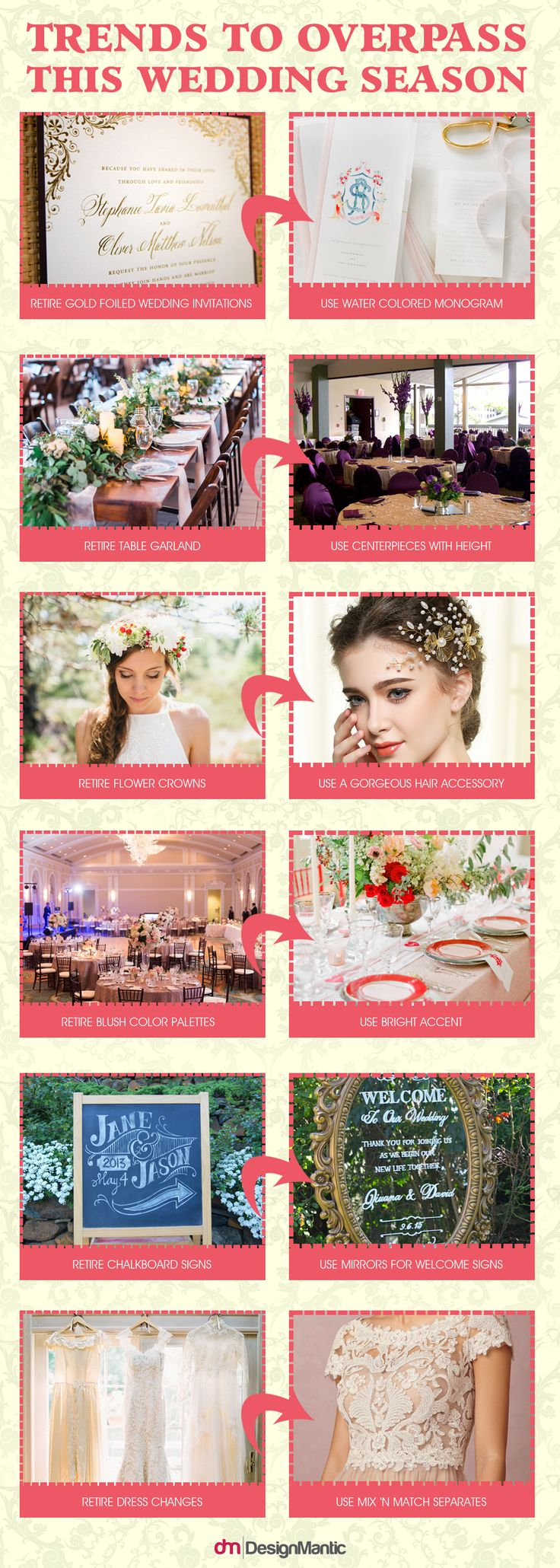 As we usher in the New Year, it's time to bid adieu to some wedding trends that are too overrated and perhaps only look good on Pinterest. We have replaced some retired trends with fresh and practical ones!