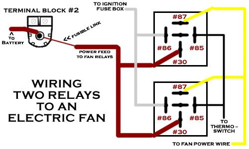 wiring two fan relays mechanical info cars chevy. Black Bedroom Furniture Sets. Home Design Ideas