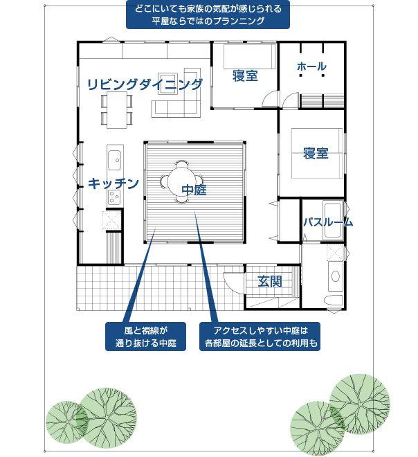 平屋モデルプラン002 中庭のある平屋   平屋の街をつくる。