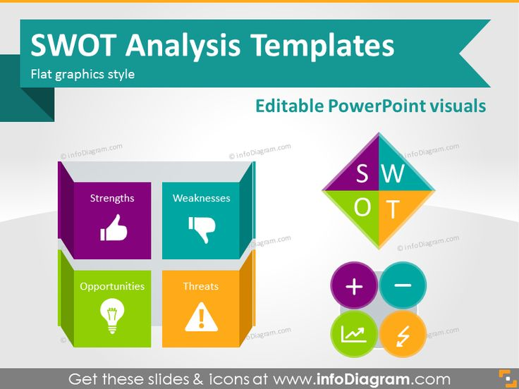 SWOT analysis template as editable diagrams for PowerPoint Predesigned diagram styles (handwritten scribble) unique editable icons representing Strengths, Weaknesses, Opportunities, Threats Source: https://www.infodiagram.com/diagrams/swot_analysis_template_diagrams_ppt_icons.html