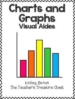 This freebie contains 5 anchor charts for graphs! Line Graphs, Bar Graphs, Circle Graphs, Picture Graphs and Tally Chart! Thank You! Ashley Benoit
