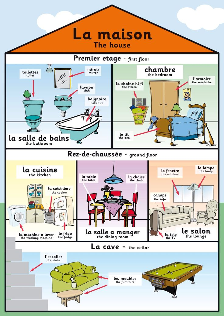 17 best images about vocabulaire la maison on pinterest