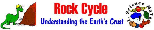 Cycle 1: Free Curriculum for Rocks & Minerals - K-6 Rock Cycle