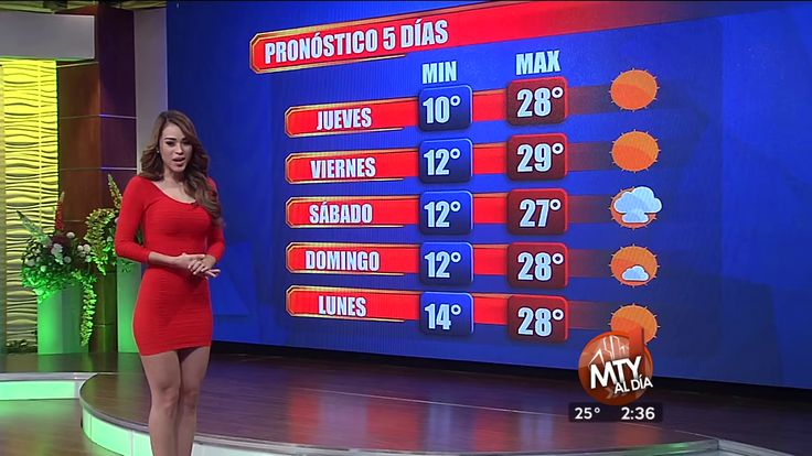 The weather forecast with Yanet Garcia - 2.10.16 ~ Ardan News