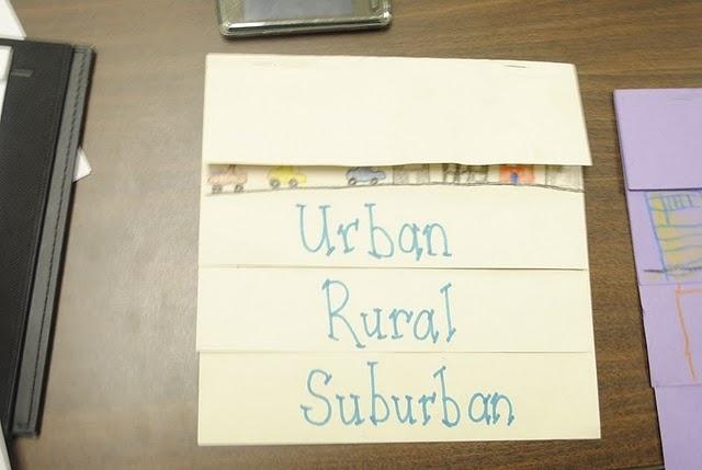 Great for Social Studies - Communities Flip book