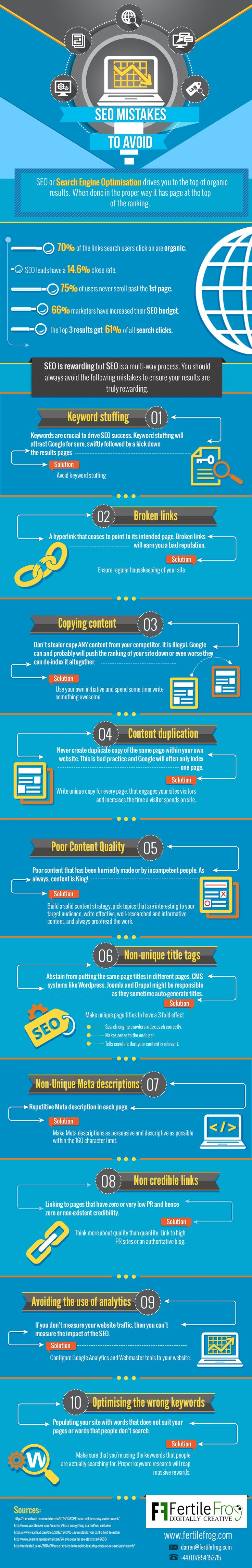 A great #infographic on #seo mistakes to avoid