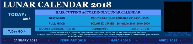 Moon (Lunar) Calendar for 2018