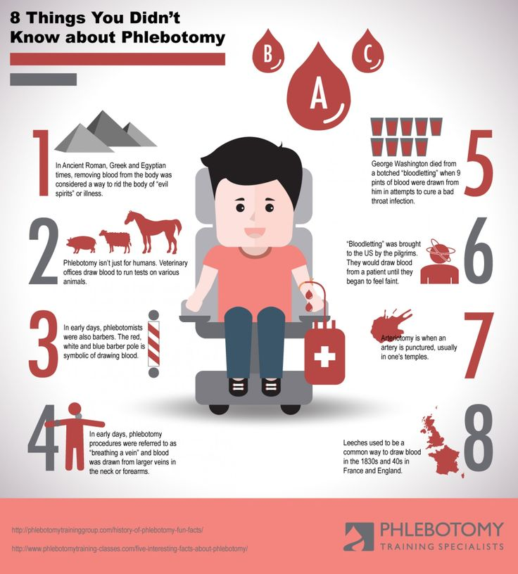Phlebotomy subjects to interest you in college