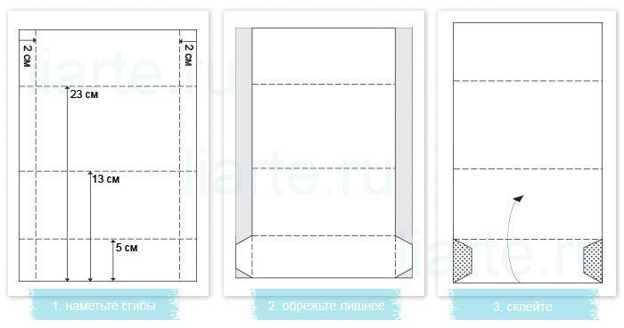 Размеры открытки скрапбукинг