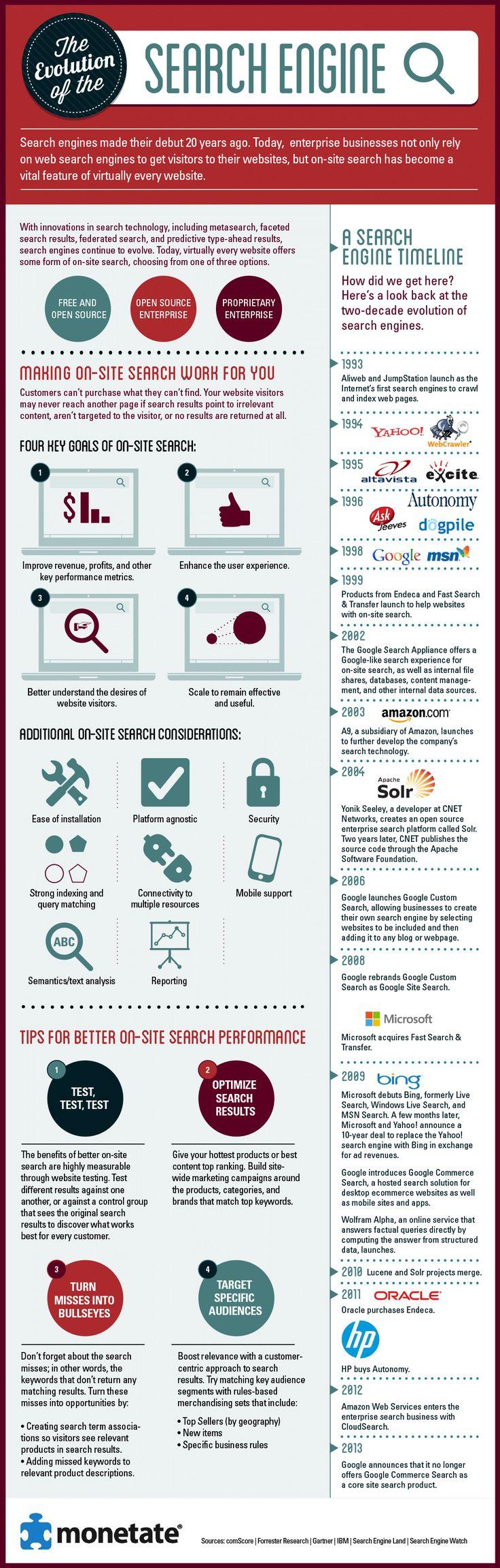 La evolución de los motores de búsqueda [Infografía] [EN]