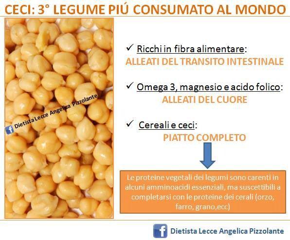 #ceci!!! #nutrizione #ricetta #gusto #salute