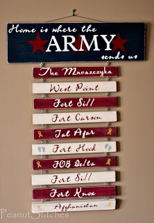 Home is where the Army sends us sign