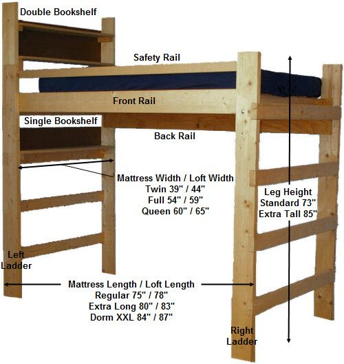 25 best full bed loft ideas on pinterest - Free Loft Bed With Desk Plans