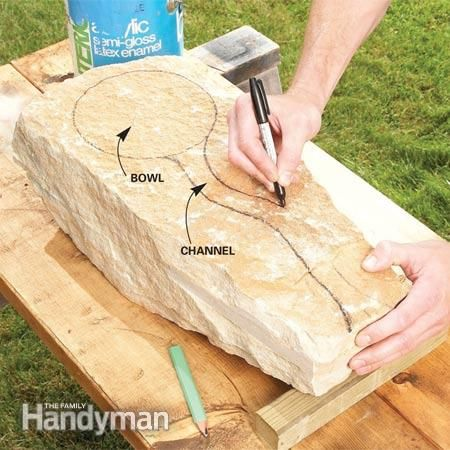 how to cut waterfall table