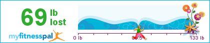 Fat loss vs. muscle loss Recipe Calorie Calculator: http://www.myfitnesspal.com/recipe/calculator