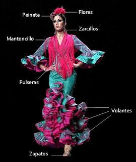tirititran | tirititranes | porque o flamenco é plural...: A moda Flamenca
