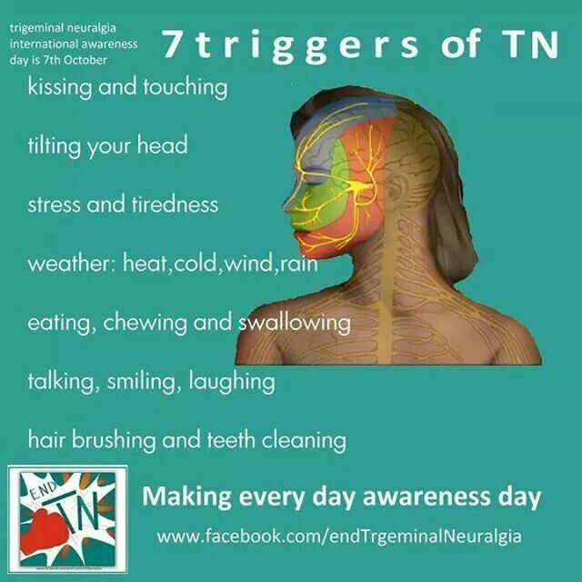 If you suffer from trigeminal neuralgia, it's best to avoid all of these things... yeah, right. That's why we're working with some of the world's most trusted pharma companies to develop more effective treatments for neuropathic pain.
