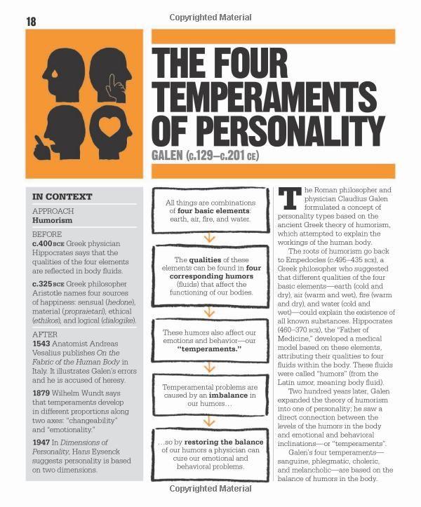 The Psychology Book Nigel Benson Joannah Ginsburg Voula Grand Merrin Lazyan Marcus Weeks Catherine Collin 9780756689704 Psychology Book Psychology Books