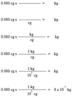 26 best Education images on Pinterest   Chemistry help, Metric ...