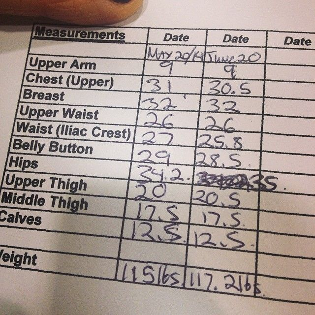 This client came in one month ago & asked to lose inches & tighten up her stomach + gain muscle & size in her upper body & butt & legs -- one month later -- we are on the right track! Gained 2lbs of muscles - lost inches in her waist + gained 1/2 inch in her butt & thighs! This came as a result of hard work & listening to my instructions on eating aka not starving herself + allowing herself 1-2 cheat meals/wk + not dieting + getting her protein in + eating CARBS!! (I know crazy right??!!!)