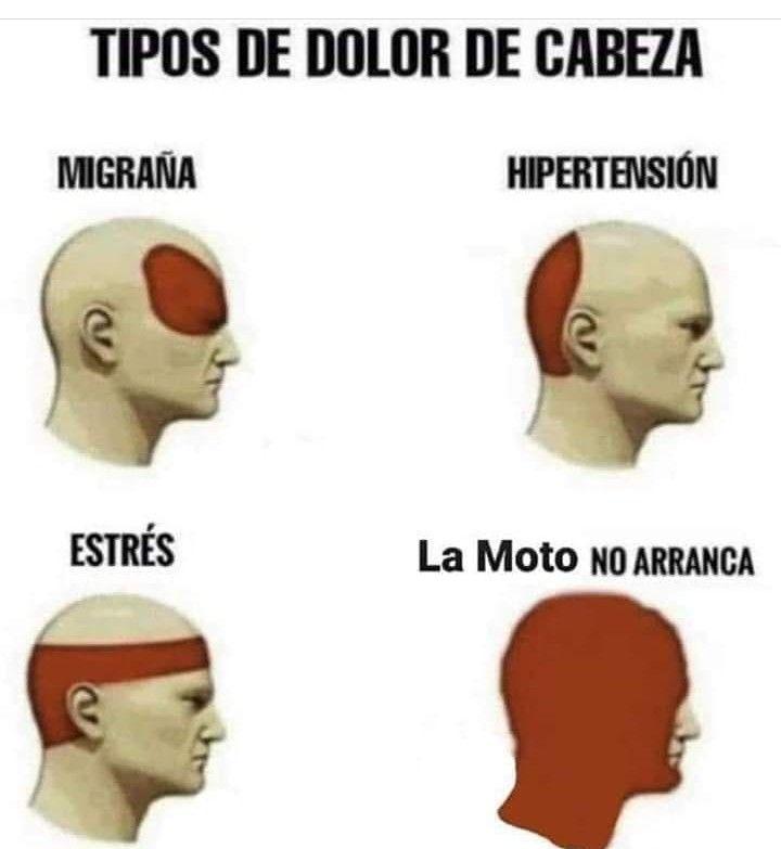 Pin De Cristian Camilo Espejo Rodrigu En Motos Tipos De Dolor De Cabeza Dolor De Cabeza Estres