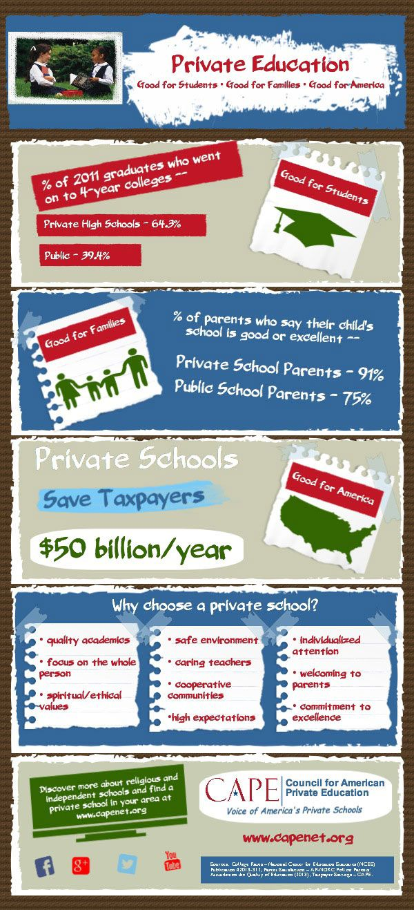 Good for Students, Good for Families, Good for America