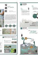 2015臺灣國際學生創意設計大賽