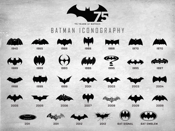 Batman Logos Through The Years Mtm