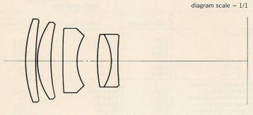 Super-Multi-Coated TAKUMAR 1:2.8/105mm
