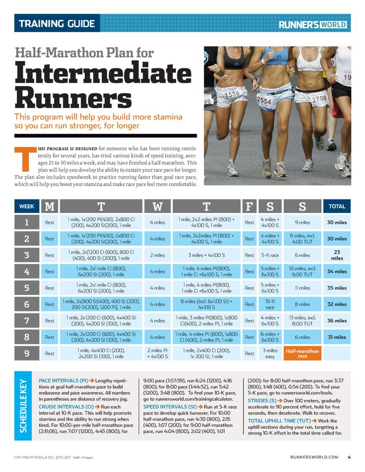 Half marathon intermediate training plan (c) Runner's World
