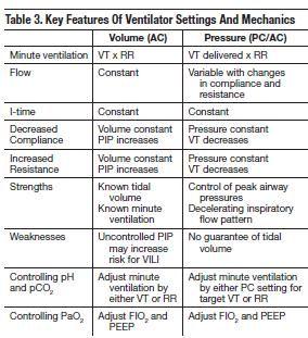 ventilator settings - Google Search