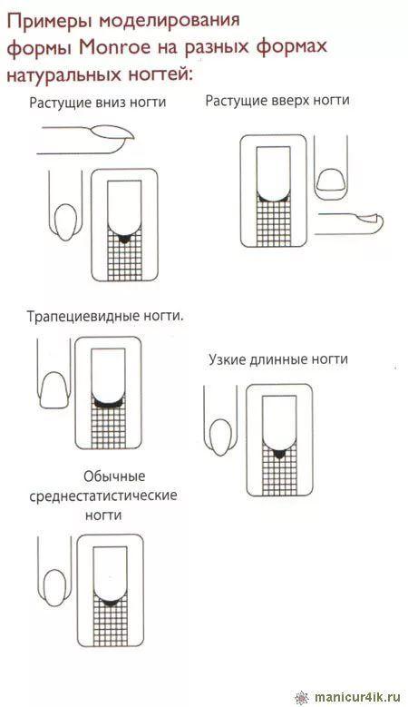 опил ногтей: 21 тыс изображений найдено в Яндекс.Картинках