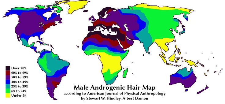 Percentage of the male population with androgenic hair.